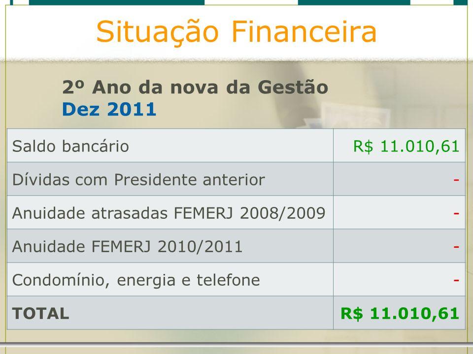 Situação Financeira 2º Ano da nova da Gestão Dez 2011 Saldo bancário