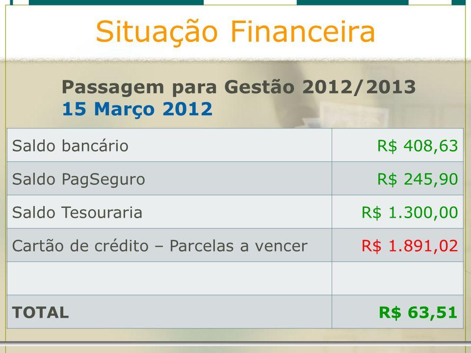 Situação Financeira Passagem para Gestão 2012/2013 15 Março 2012