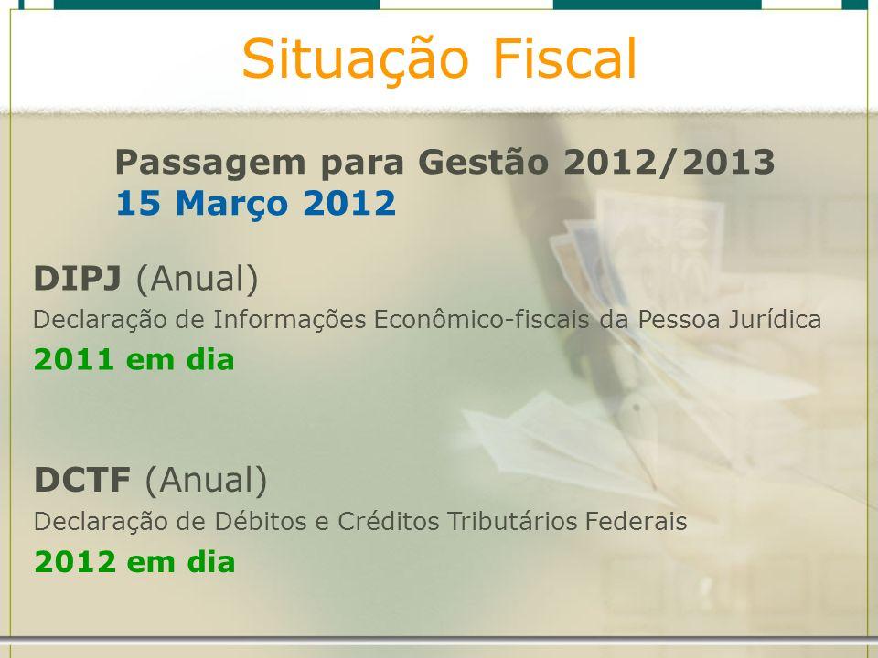Situação Fiscal Passagem para Gestão 2012/2013 15 Março 2012
