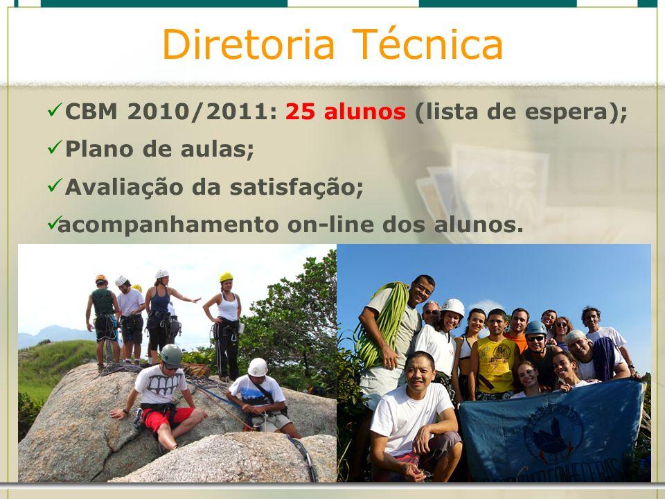 Diretoria Técnica CBM 2010/2011: 25 alunos (lista de espera);