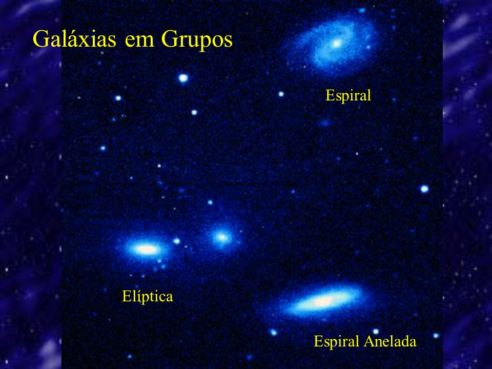 Galáxias em Grupos Espiral Elíptica Espiral Anelada