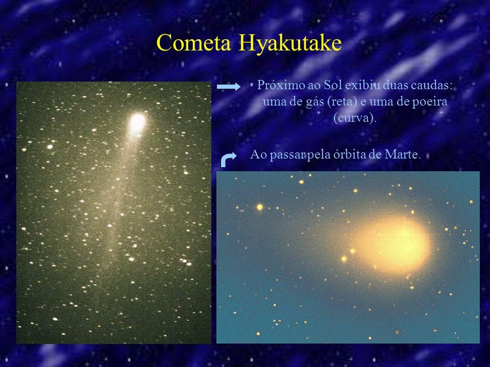 Cometa Hyakutake Próximo ao Sol exibiu duas caudas: uma de gás (reta) e uma de poeira (curva).