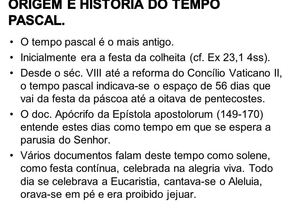ORIGEM E HISTÓRIA DO TEMPO PASCAL.