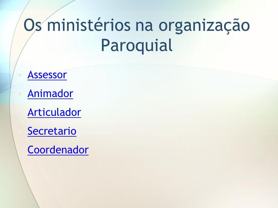 Os ministérios na organização Paroquial