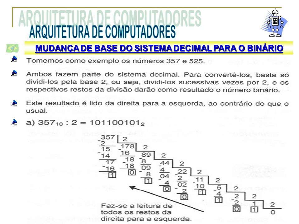 MUDANÇA DE BASE DO SISTEMA DECIMAL PARA O BINÁRIO