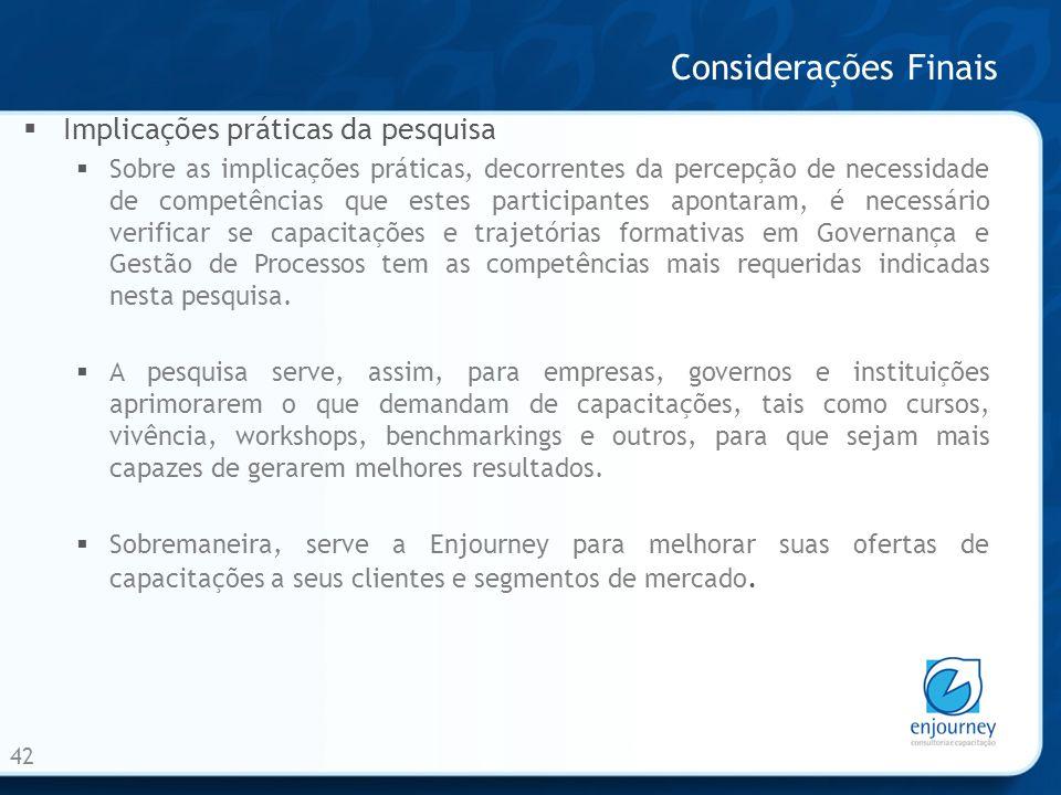 Considerações Finais Implicações práticas da pesquisa