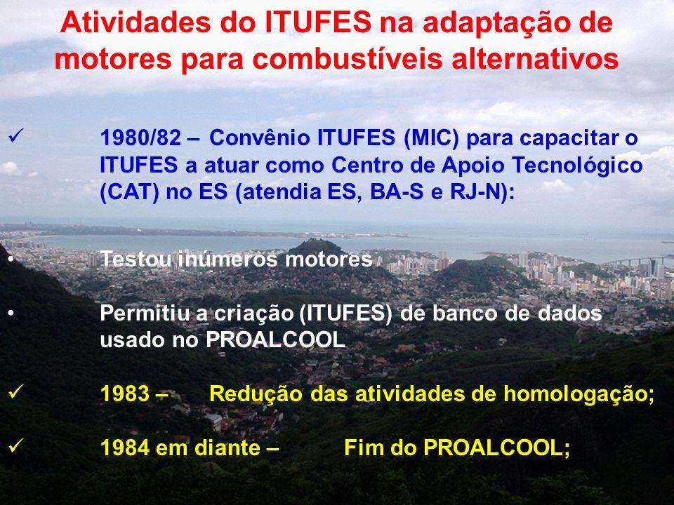 Atividades do ITUFES na adaptação de motores para combustíveis alternativos