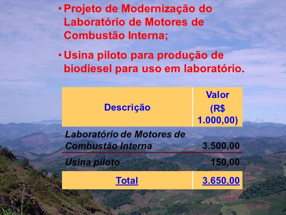 Usina piloto para produção de biodiesel para uso em laboratório.