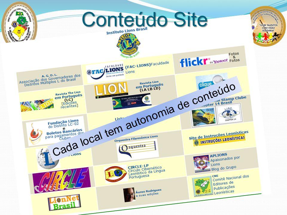 Conteúdo Site Cada local tem autonomia de conteúdo