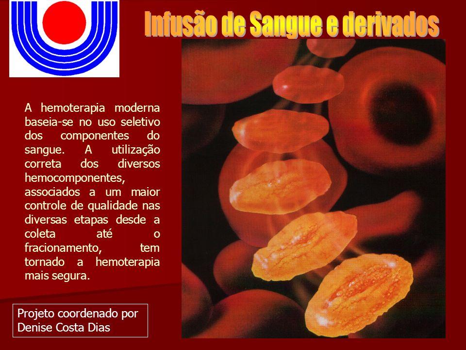 Infusão de Sangue e derivados