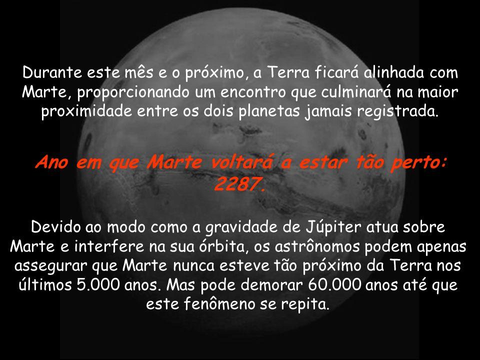 Ano em que Marte voltará a estar tão perto: 2287.