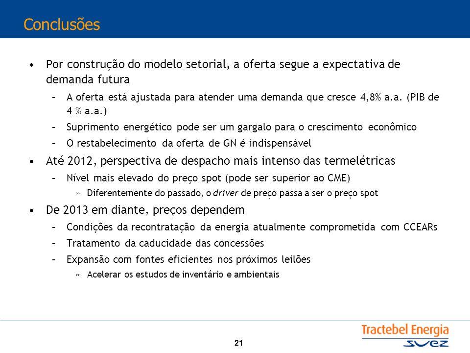 Conclusões Por construção do modelo setorial, a oferta segue a expectativa de demanda futura.