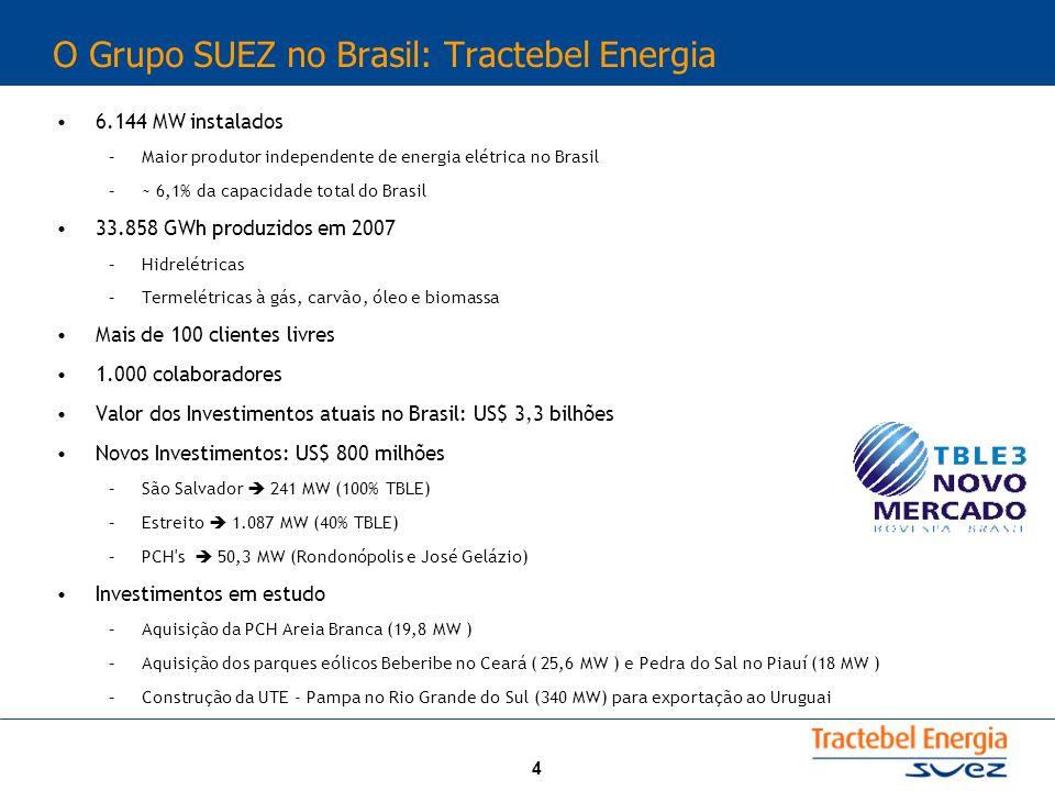 O Grupo SUEZ no Brasil: Tractebel Energia