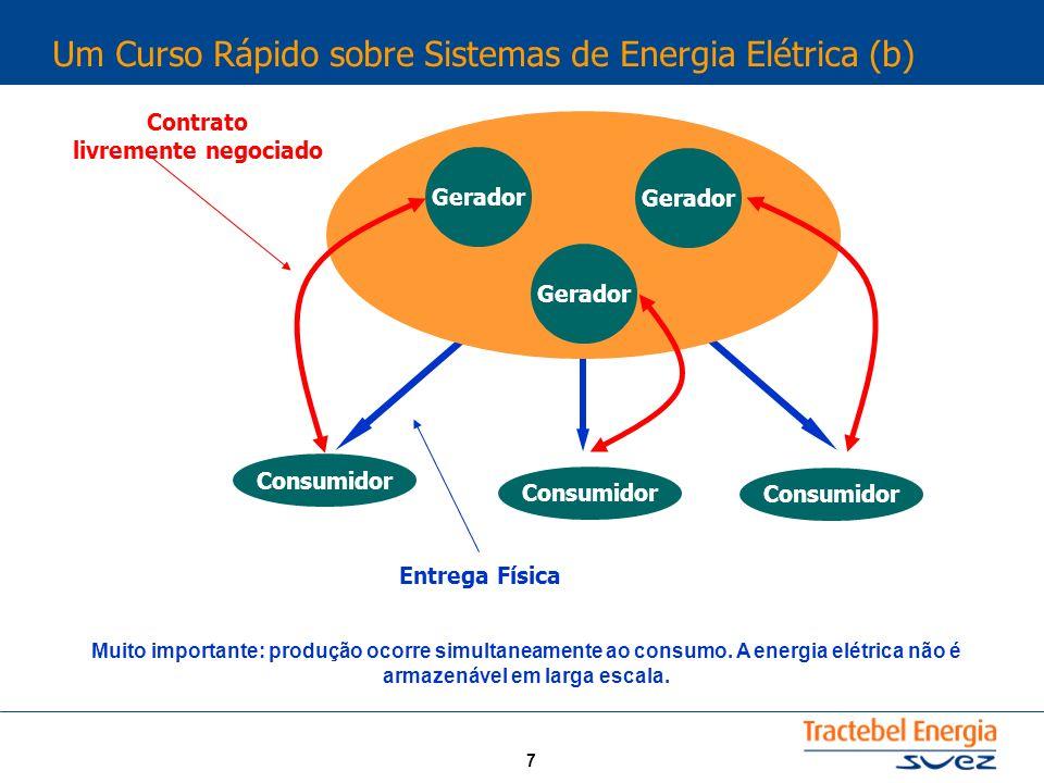 Um Curso Rápido sobre Sistemas de Energia Elétrica (b)