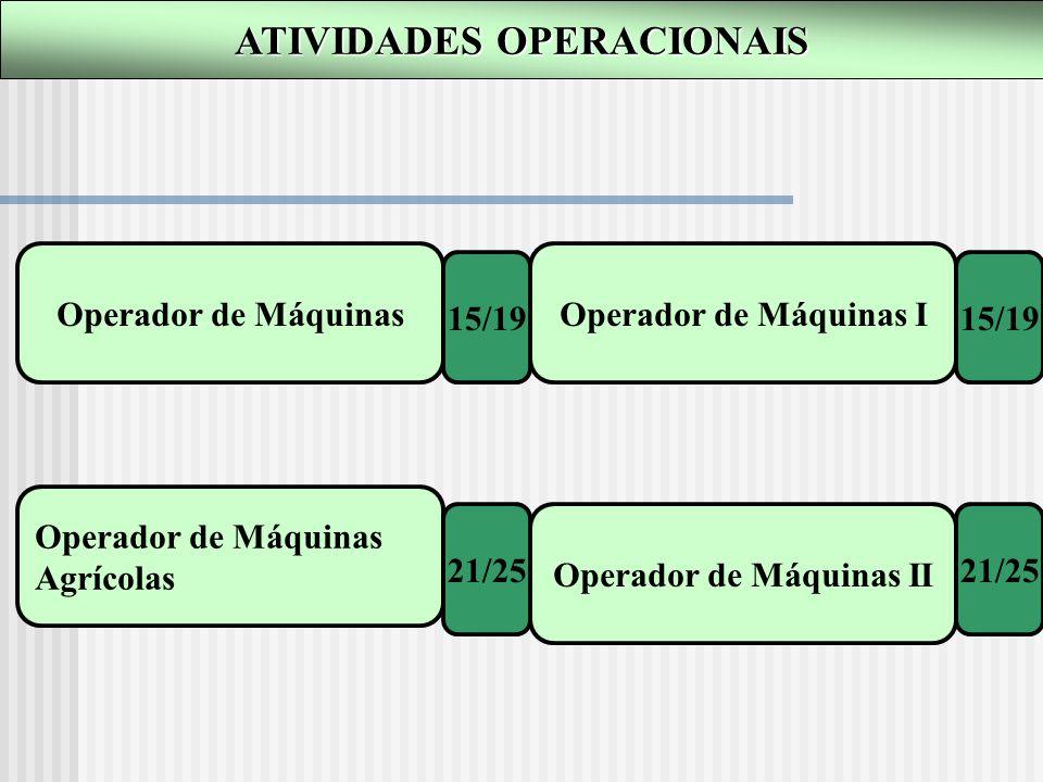 ATIVIDADES OPERACIONAIS Operador de Máquinas II