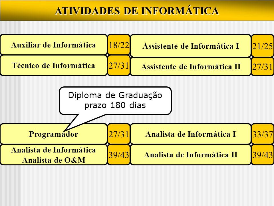 ATIVIDADES DE INFORMÁTICA