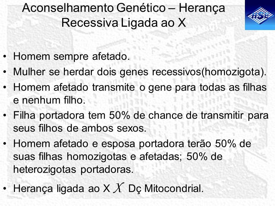 Aconselhamento Genético – Herança Recessiva Ligada ao X