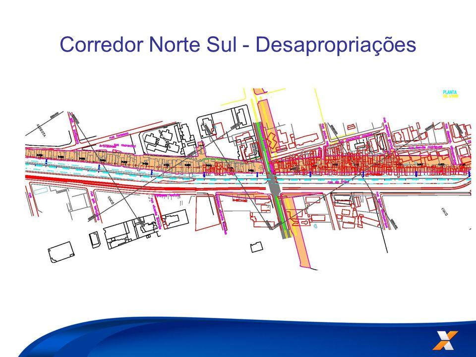 Corredor Norte Sul - Desapropriações