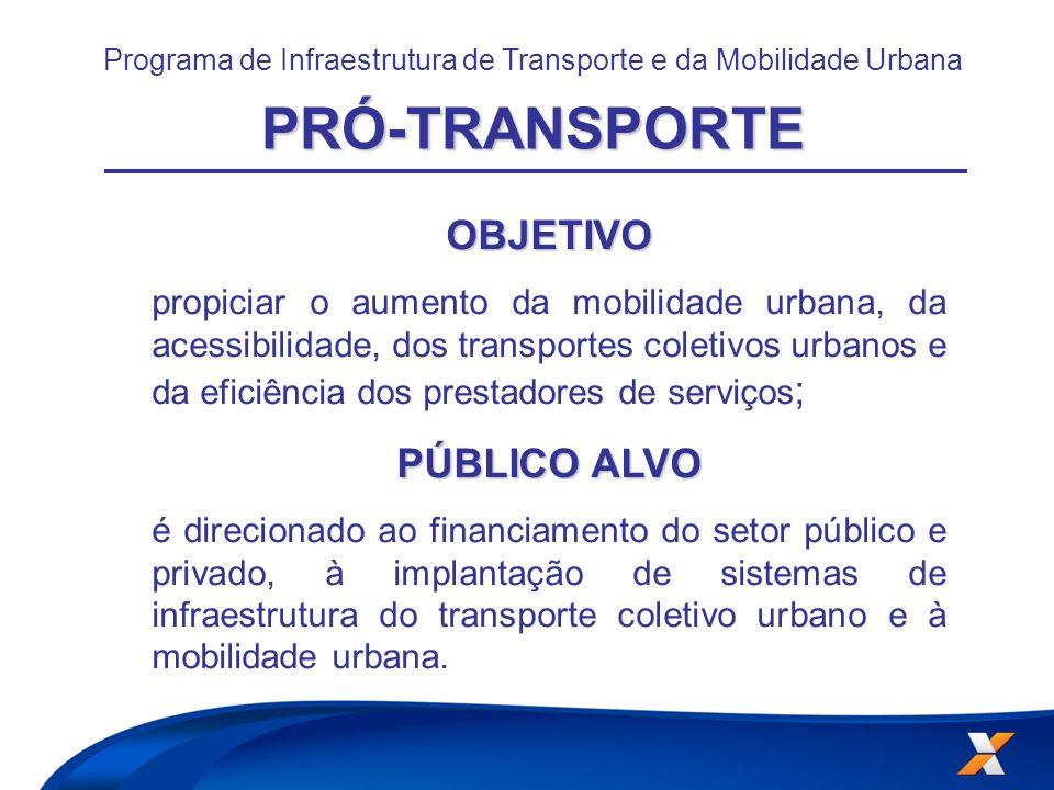 Programa de Infraestrutura de Transporte e da Mobilidade Urbana