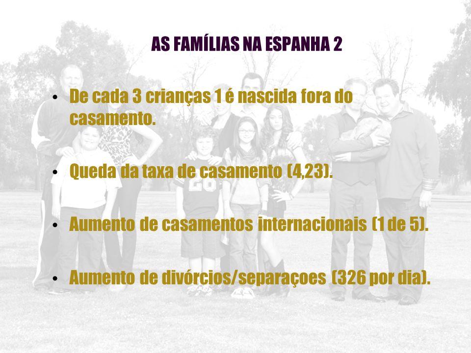 De cada 3 crianças 1 é nascida fora do casamento.