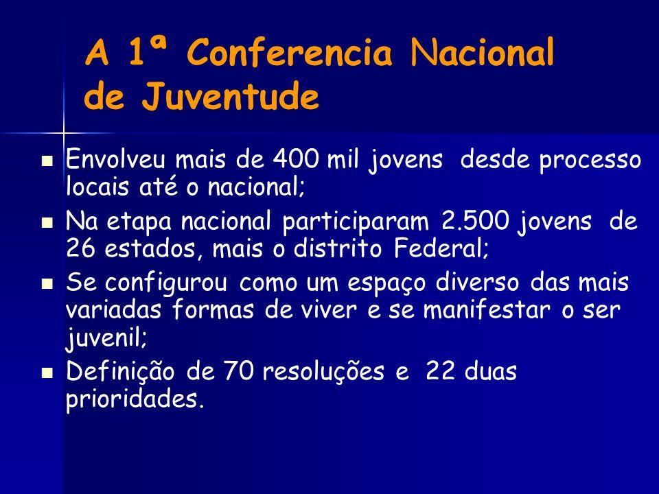 A 1ª Conferencia Nacional de Juventude