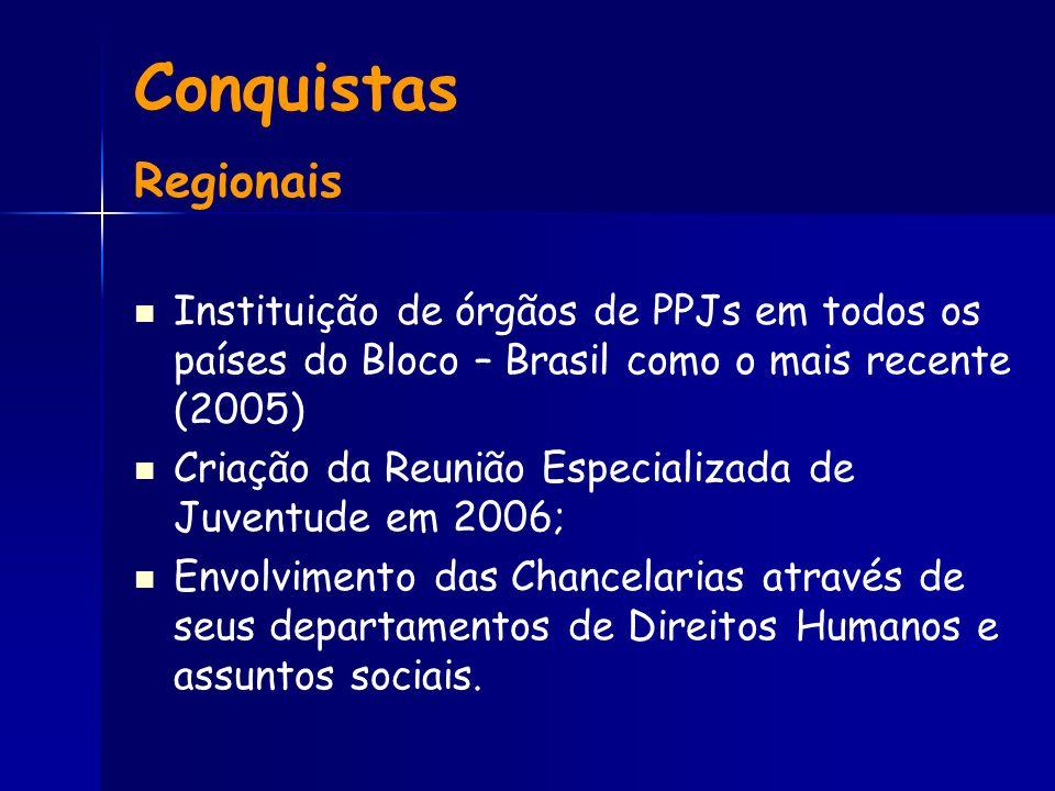 Conquistas Regionais. Instituição de órgãos de PPJs em todos os países do Bloco – Brasil como o mais recente (2005)