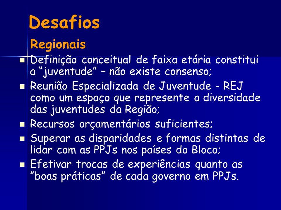 Desafios Regionais. Definição conceitual de faixa etária constitui a juventude – não existe consenso;