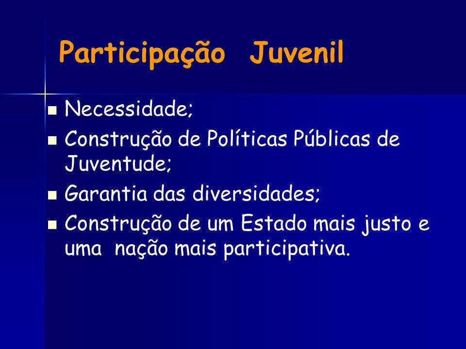 Participação Juvenil Necessidade;