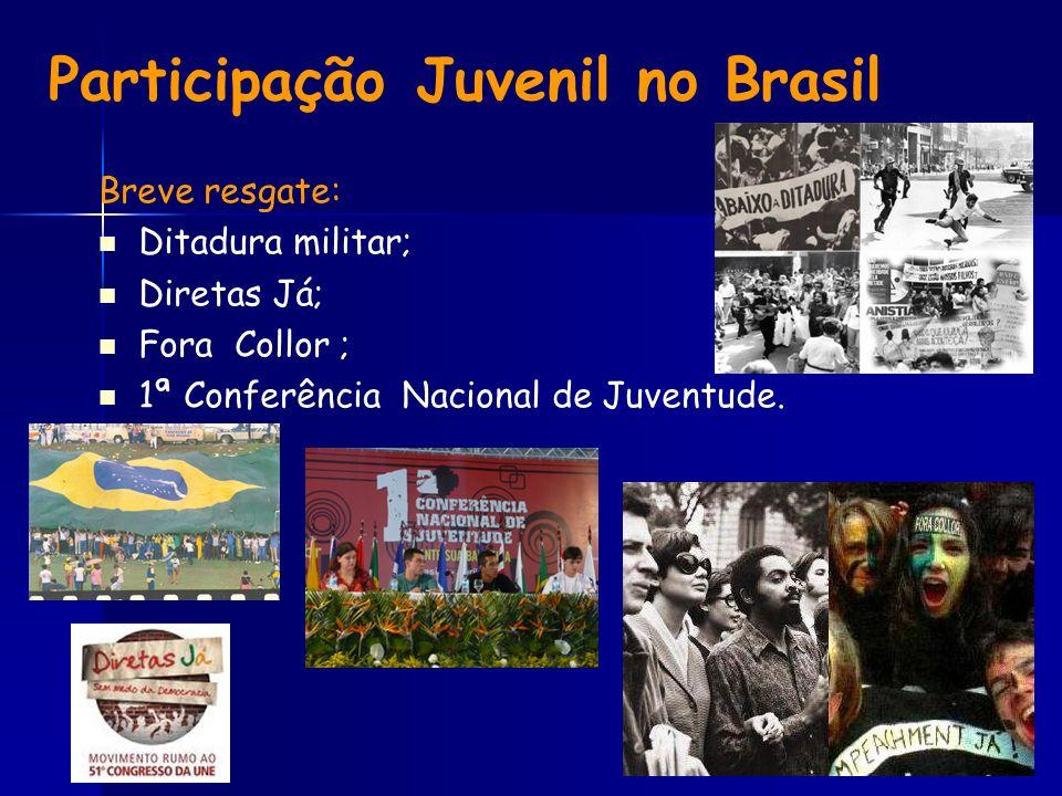 Participação Juvenil no Brasil