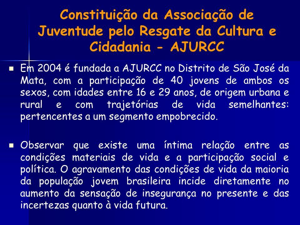 Constituição da Associação de Juventude pelo Resgate da Cultura e Cidadania - AJURCC
