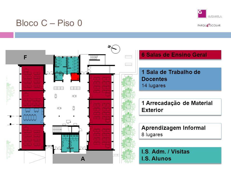Bloco C – Piso 0 6 Salas de Ensino Geral F