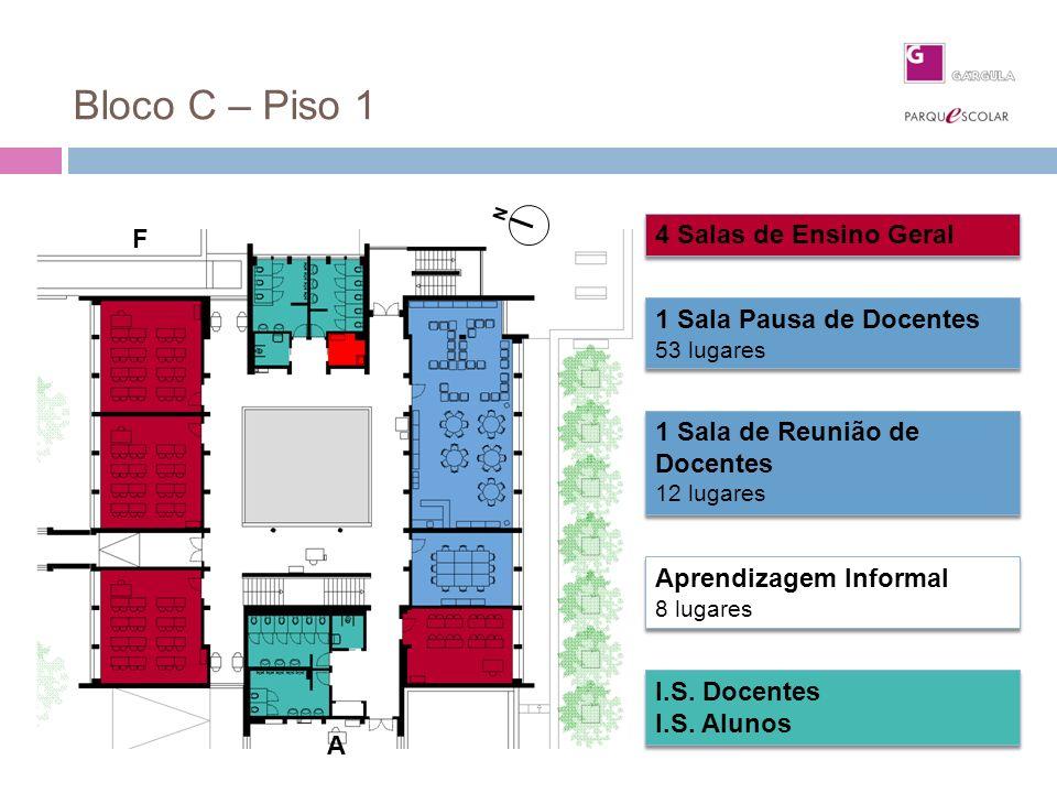 Bloco C – Piso 1 4 Salas de Ensino Geral F 1 Sala Pausa de Docentes