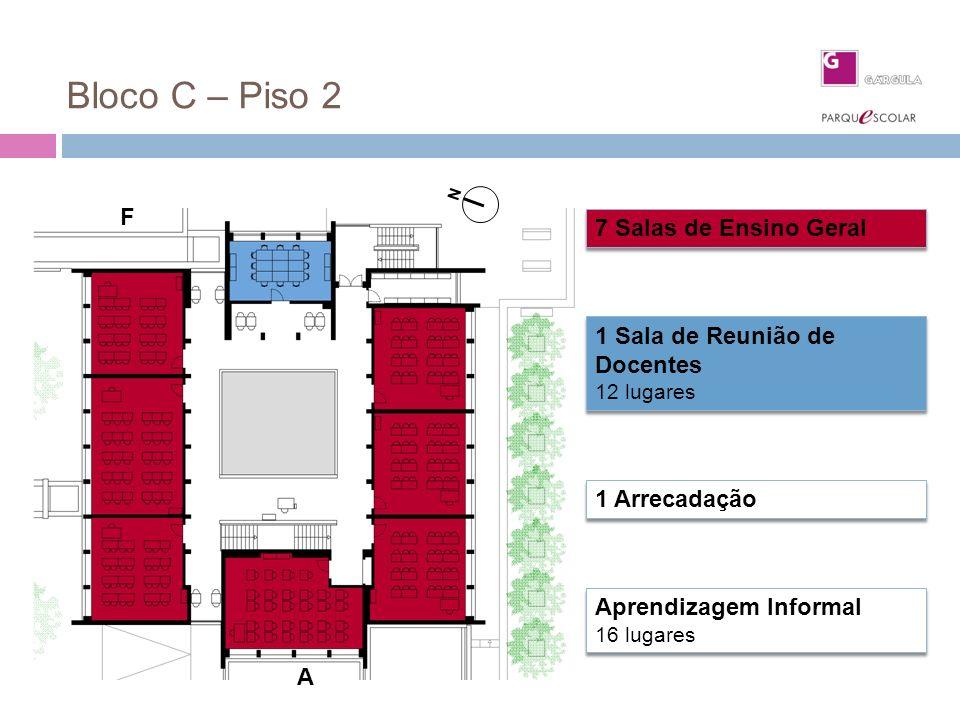 Bloco C – Piso 2 F 7 Salas de Ensino Geral