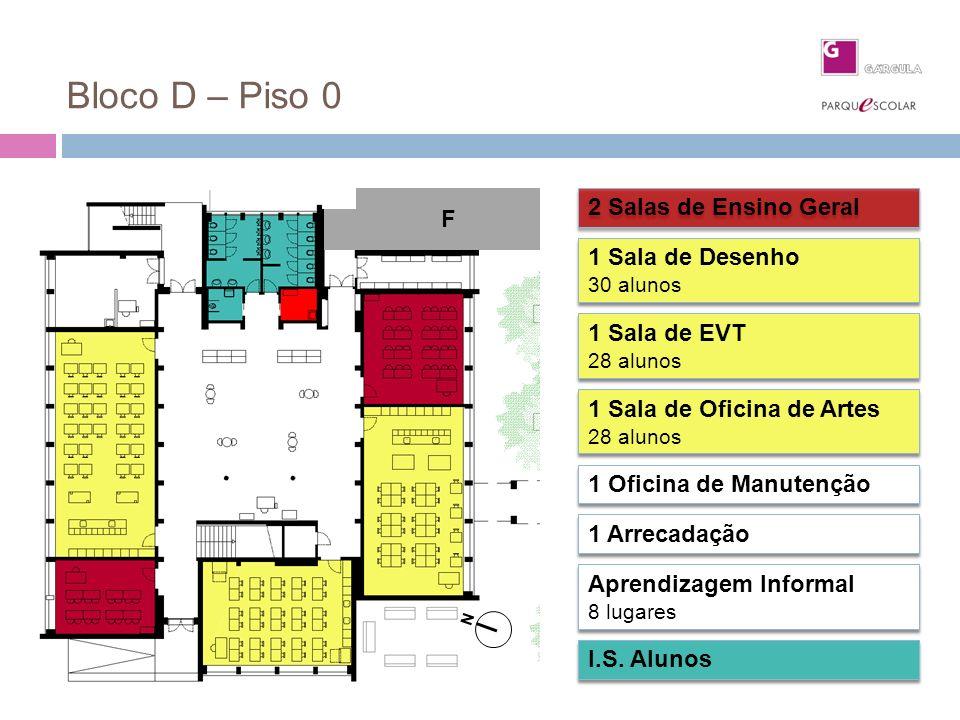 Bloco D – Piso 0 F 2 Salas de Ensino Geral 1 Sala de Desenho