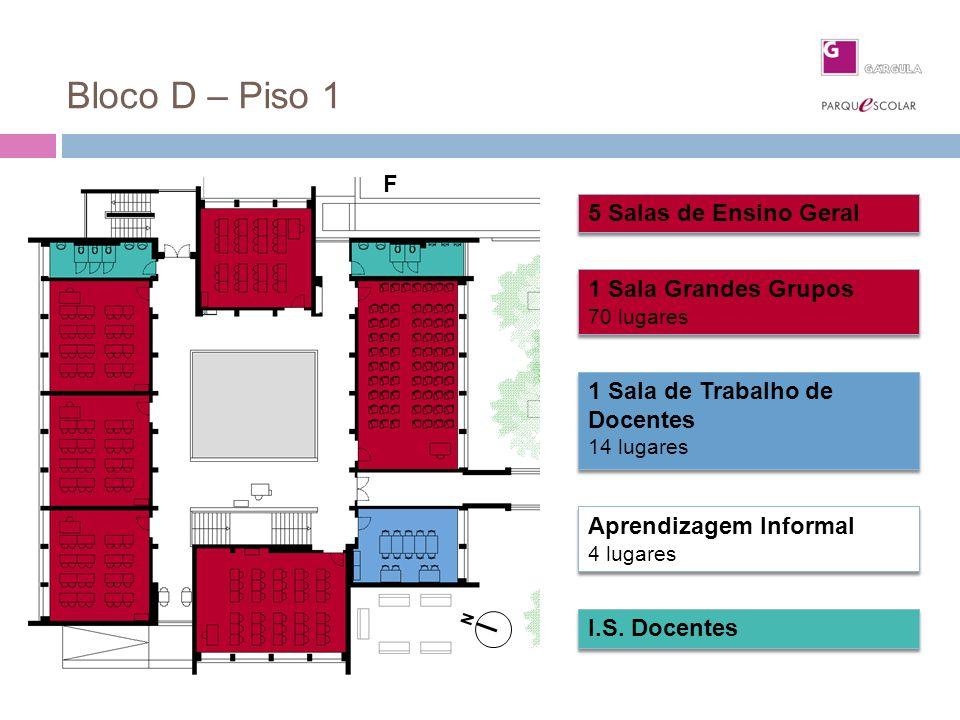 Bloco D – Piso 1 F 5 Salas de Ensino Geral 1 Sala Grandes Grupos