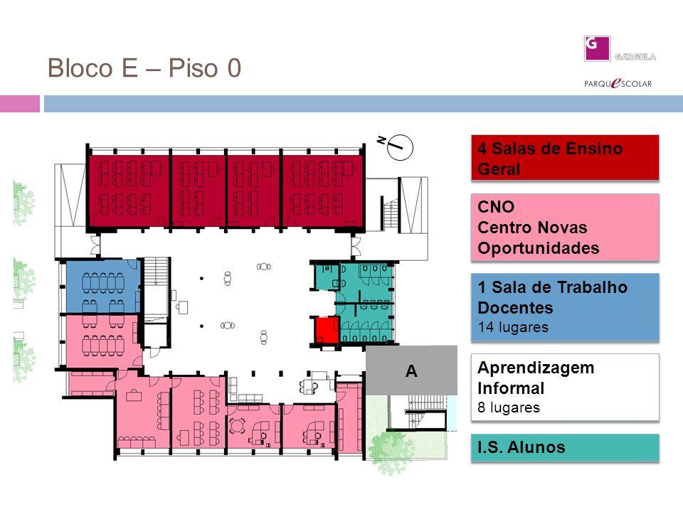 Bloco E – Piso 0 4 Salas de Ensino Geral CNO