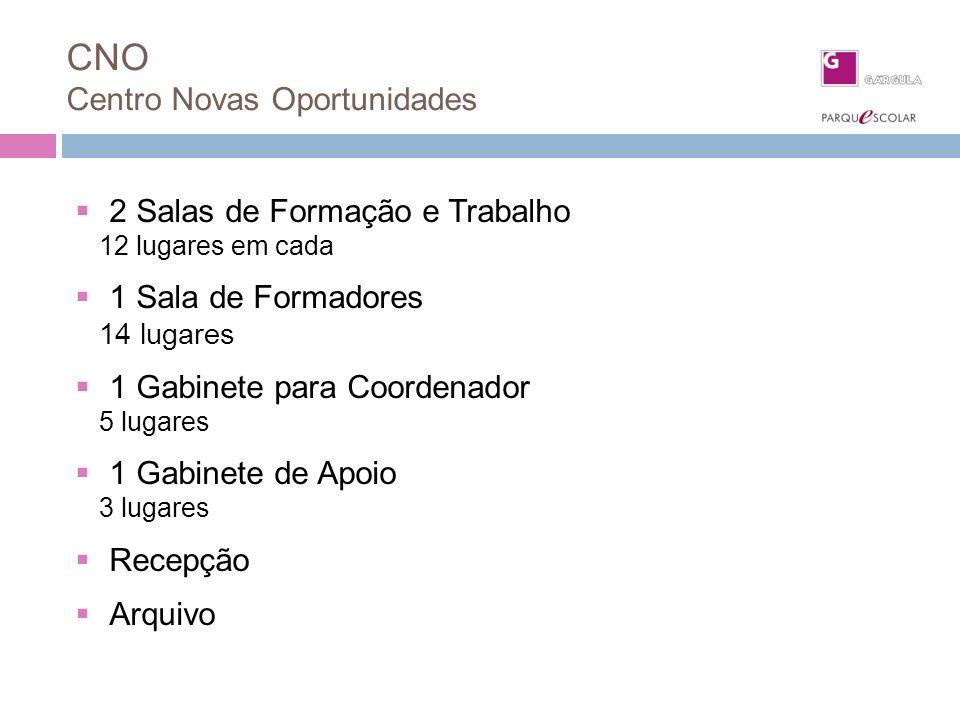 CNO Centro Novas Oportunidades