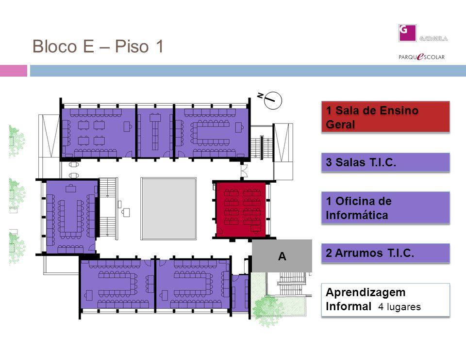 Bloco E – Piso 1 1 Sala de Ensino Geral 3 Salas T.I.C.