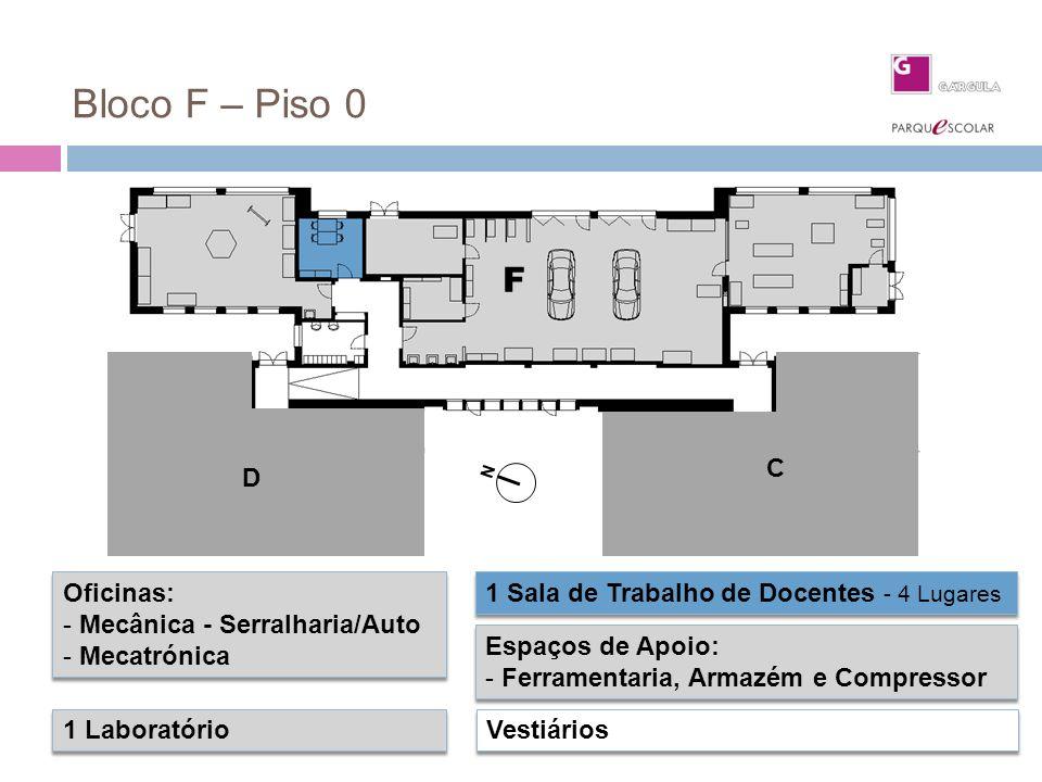 Bloco F – Piso 0 F D C C D Oficinas: Mecânica - Serralharia/Auto