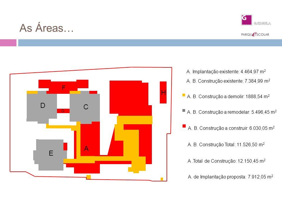 As Áreas… A. Implantação existente: 4.464,97 m2. A. B. Construção existente: 7.384,99 m2. G. B1/B2.