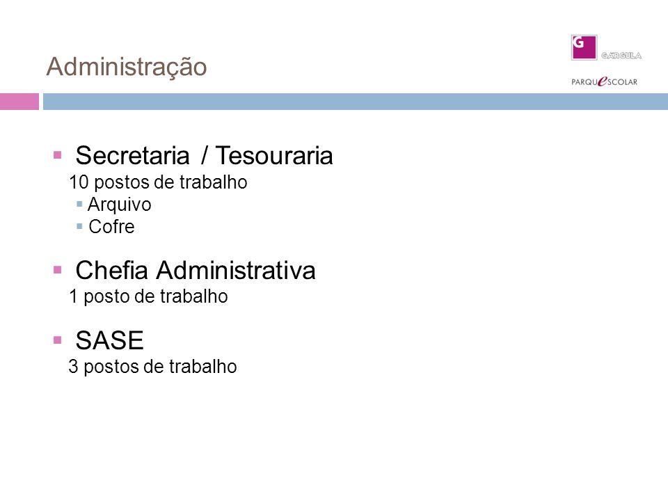 Secretaria / Tesouraria