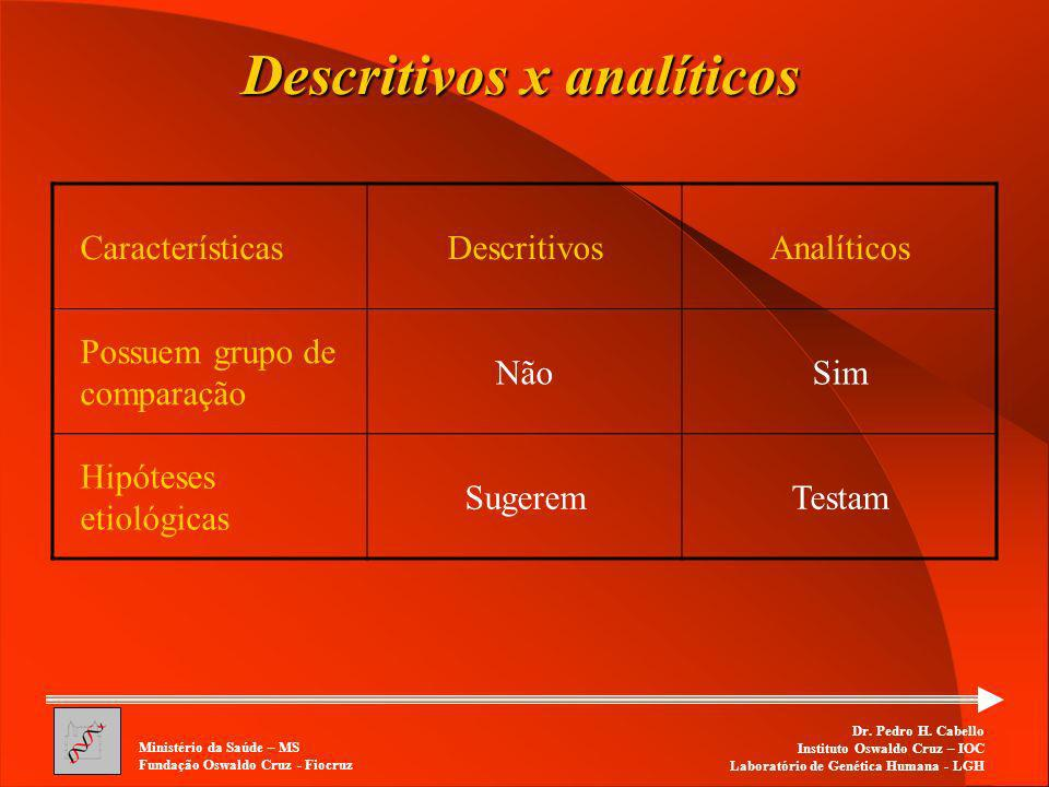 Descritivos x analíticos