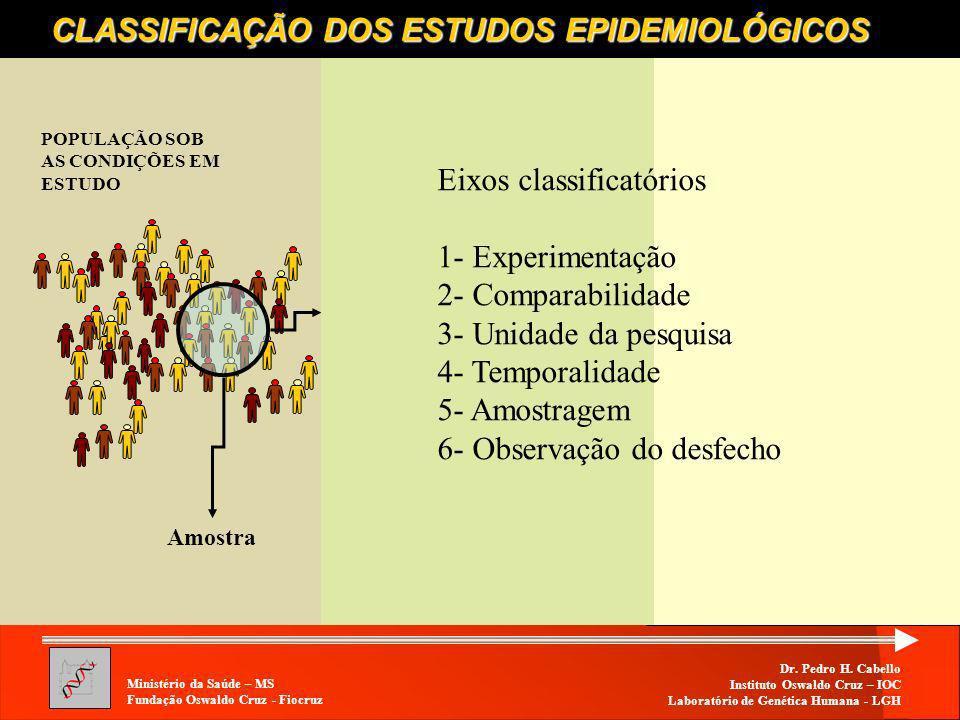 CLASSIFICAÇÃO DOS ESTUDOS EPIDEMIOLÓGICOS