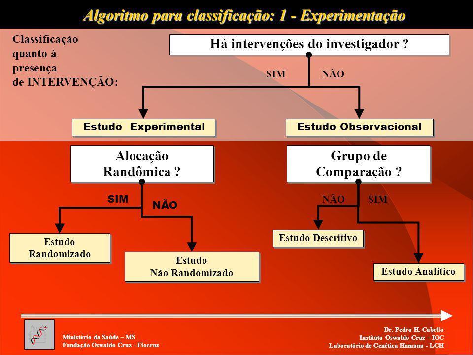 Algoritmo para classificação: 1 - Experimentação