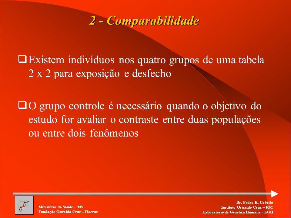2 - Comparabilidade Existem indivíduos nos quatro grupos de uma tabela 2 x 2 para exposição e desfecho.