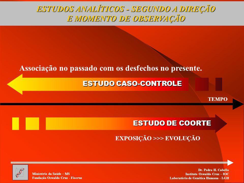 ESTUDOS ANALÍTICOS - SEGUNDO A DIREÇÃO E MOMENTO DE OBSERVAÇÃO