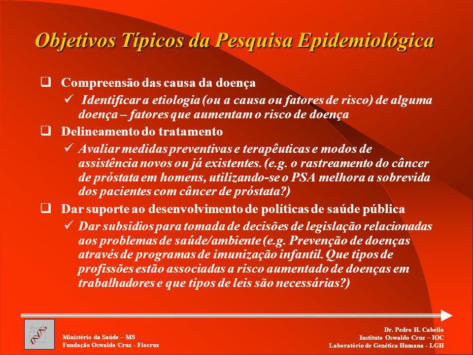 Objetivos Típicos da Pesquisa Epidemiológica