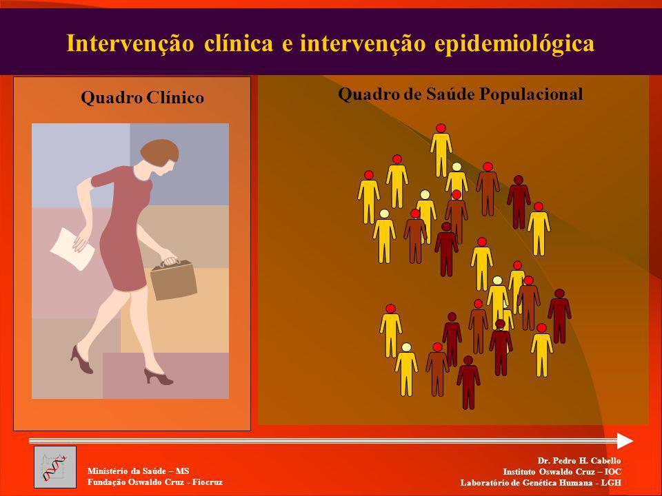 Intervenção clínica e intervenção epidemiológica