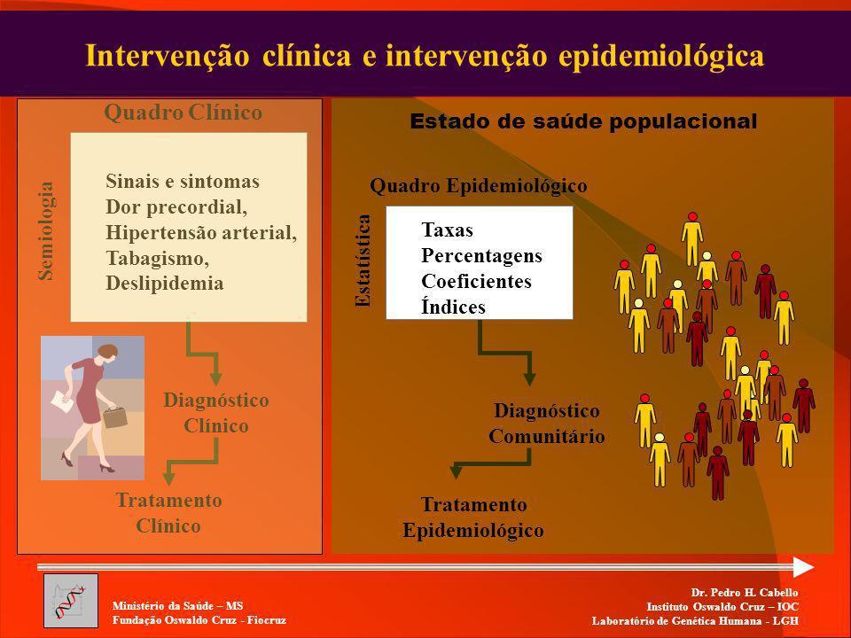 Semiologia Intervenção clínica e intervenção epidemiológica