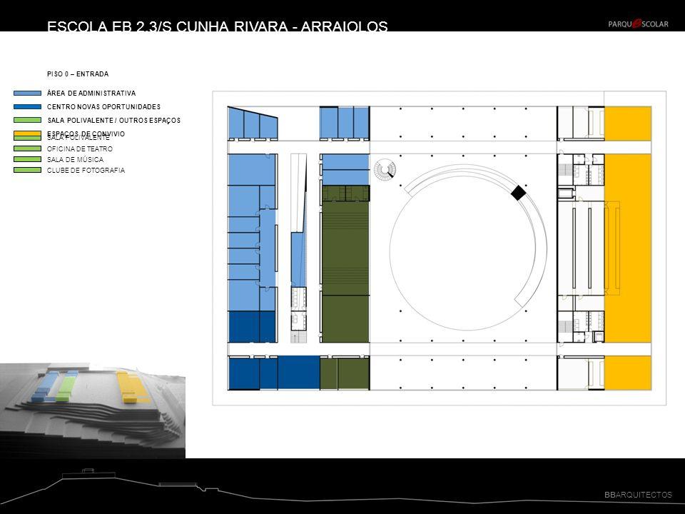 ESCOLA EB 2,3/S CUNHA RIVARA - ARRAIOLOS